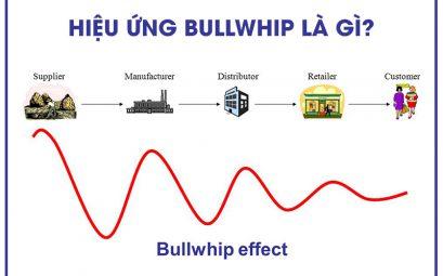 Hiệu ứng Bullwhip là gì